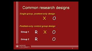 Simple True Experimental Design Psy 294 07 1 Common Research Designs