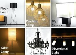 different lighting styles. Styles Of Lighting Types Interior Light Fixtures  Reviews . Different I