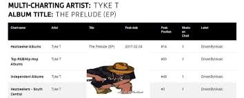 Billboard Hip Hop Charts How Independent Hip Hop Artist Tyke T Made It To 3 On The