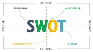 swot powerpoint diagrams and templates swot template for powerpoint