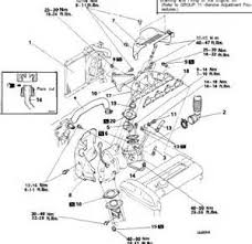1996 chevy van interior setalux us 1996 chevy van interior 2000 mitsubishi galant repair manual 2000 chevy cavalier fuse box diagram likewise