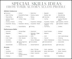Example Skills For Resume Beauteous Special Skills On A Resume Examples Together With Special Skills