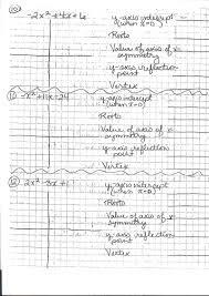 Activity Sheet Q1012 Quadratics 5 Point Graphing 2009 Q 10 thru 12 wisniewski, boyd welcome on geometry final exam review worksheet answers