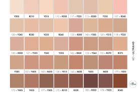 Pin By Lamia On Beauty Makeup Forever Ultra Hd Foundation