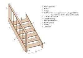 Berechnung einer 1/4 links gewendelten podesttreppe mit rechteckiger deckenöffnung. Treppen Stufen Rechner Berechnung