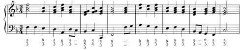 Figured Bass Chart