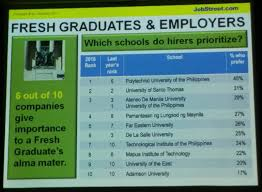 dear fresh college graduates your work attitude matters more to according to the survey employers that pup graduates possess the most traits they look for in applicants hard working and often going the extra mile