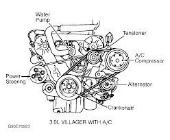 1996 ford bronco serpentine belt routing and timing belt diagrams serpentine and timing belt diagrams