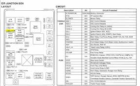 Oem C6 Fuse Box Cover   Wiring Diagrams together with  also Kia Optima  Fuse relay panel description   Fuses   Maintenance together with Interior Fuse Box Location  2006 2010 Kia Optima   2008 Kia Optima likewise  additionally  besides  also 2008 Kia Amanti   radio issue   same if am fm or CD   may play for in addition Kia Optima  Instrument panel fuse replacement   Fuses together with  together with . on 2008 kia optima fuse diagram
