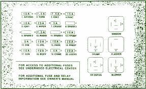2000 saturn ls fuse box diagram 2000 auto wiring diagram database 2000 saturn l series fuse box diagram jodebal com on 2000 saturn ls fuse box diagram