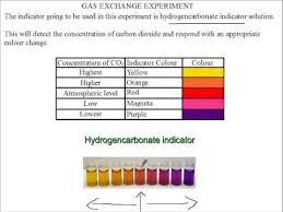 Bicarbonate Indicator Colour Chart Bicarbonate Indicator Colour Chart Investigating