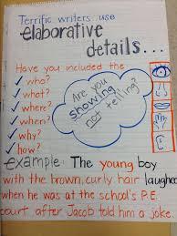 Sensory Details Anchor Chart Elaboration Sensory Details Writing Fourth Grade Dead
