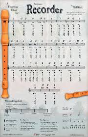 Treble Recorder Note Chart Pin On Places To Visit