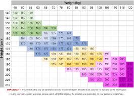 Judo Suit Size Chart Judogi Mizuno Yusho Iii Ijf Approved 750 G White
