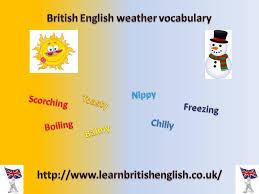 British English Weather Vocabulary Visual Learn British