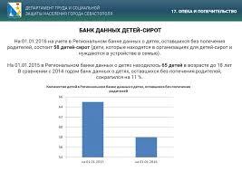 ОТЧЕТ Департамента труда и социальной защиты города Севастополя за  b17