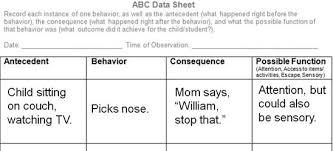 Abc Behavior Chart Positivelyautism Com Intro To Aba Online Tutorial