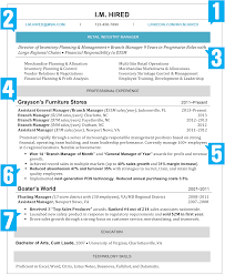 Example Of A Resume For A Job What Your Resume Should Look Like In 100 Money 87