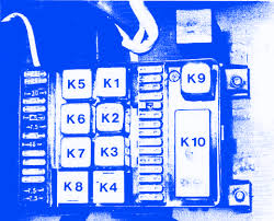 fuse bmw box k1 k9 bmw get image about wiring diagram 1991 bmw e30 fuse box diagram jodebal com