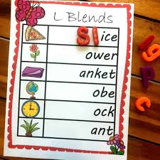 Students circle the consonant blend that starts the pictured word. Free L Blends Worksheets