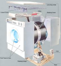 common washing machine problems and cures Washing Machine Door Lock Wiring Diagram inside a washing machine Kenmore Washing Machine Wiring Diagram