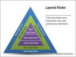 innovative powerpoint triangle ideas for your diagramsmultiple triangles layered model
