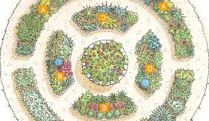 Small Picture Garden Design Plans Pictures The Garden Inspirations
