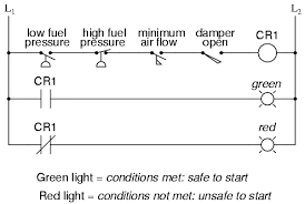 lessons in electric circuits volume iv digital chapter 6 permissive and interlock circuits