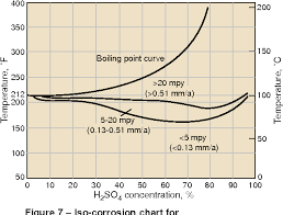 Figure 7 From Wrought Nickel Products The Inconel Semantic