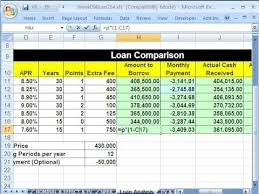 Mortgage Comparison Chart How To Compare Loans With A Spreadsheet In Microsoft Excel