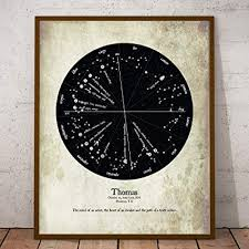 Hanging Celestial Chart Art Print Amazon Com Personalized Astrological Birth Chart Print