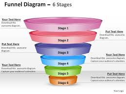 Funnel Powerpoint Template Free Powerpoint Template Funnel Sales Funnel Template Powerpoint