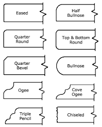 edge profiles s countertop edge profiles with custom countertops