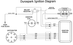 wire harness installation instructions  at Wiring Diagram Of Ford Starter Relay Internal Duraspark