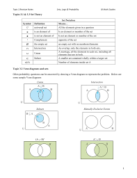 Venn Diagram And Set Notation Ib Math Studies Unit 3 Review Notes