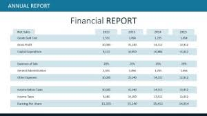 finance report templates annual report template for powerpoint slidemodel