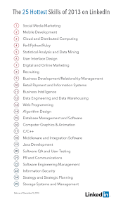 List Of Skills For Employment The 25 Hottest Skills That Got People Hired In 2013