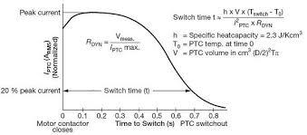 motor thermistor wiring diagram motor image wiring ptc thermistors motor starter amwei thermistor sensor on motor thermistor wiring diagram