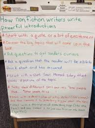 Writing Introductions An Apple For The Teacher Writing Introductions To Non