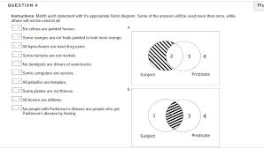 Some S Are P Venn Diagram Solved Question 4 10 P Instructions Match Each Statement