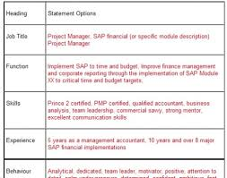 example of objectives on a resume examples of an objective for a resume