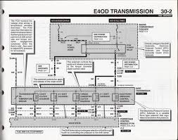 1997 4r70w epc wiring diagram 1997 wiring diagrams online 1997 e4od wiring diagram