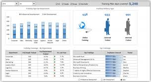 hr dashboard in excel online excel dashboard course join now
