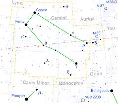 Castor Star Wikipedia