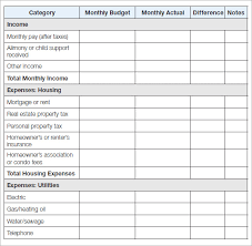 Free Family Budgeting Worksheets Budget Samples Household Under Fontanacountryinn Com