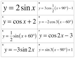 sinusoidal sort equations