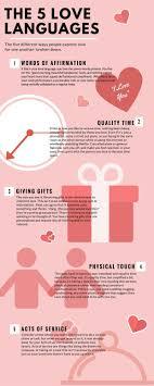 Best 25+ Relationships love ideas on Pinterest | Love relationship ...