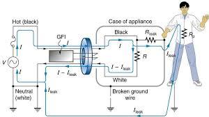 Ground Fault Interrupter Wiring Diagram Ground Fault Circuit Schematic