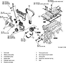 Repair Guides   Engine Mechanical  ponents   Timing Belt 4 further Mazda 626   I4 Timing Belt   Water Pump Part 1   YouTube in addition MAZDA CX 7 2 3 SERPENTINE BELT REPLACEMENT SERPENTINE BELT DIAGRAM as well mazda bt 50 timing belt   30 000 belt tensioner as well Mazda Protege Timing Belt Water Pump How To   YouTube as well  further  further Mazda Timing Belt Replacement together with Mazda 3 Timing Chain Replacement Costs   Repairs   AutoGuru besides Repair Guides   Engine Mechanical  ponents   Timing Belt 6 furthermore Repair Guides   Engine Mechanical  ponents   Timing Chain 1. on mazda 5 timing belt repment