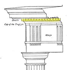 Illustrated Glossary Of Classical Architecture